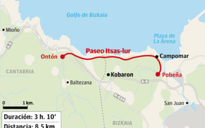 Ruta de Pobeña a Kobarón por los acantilados.